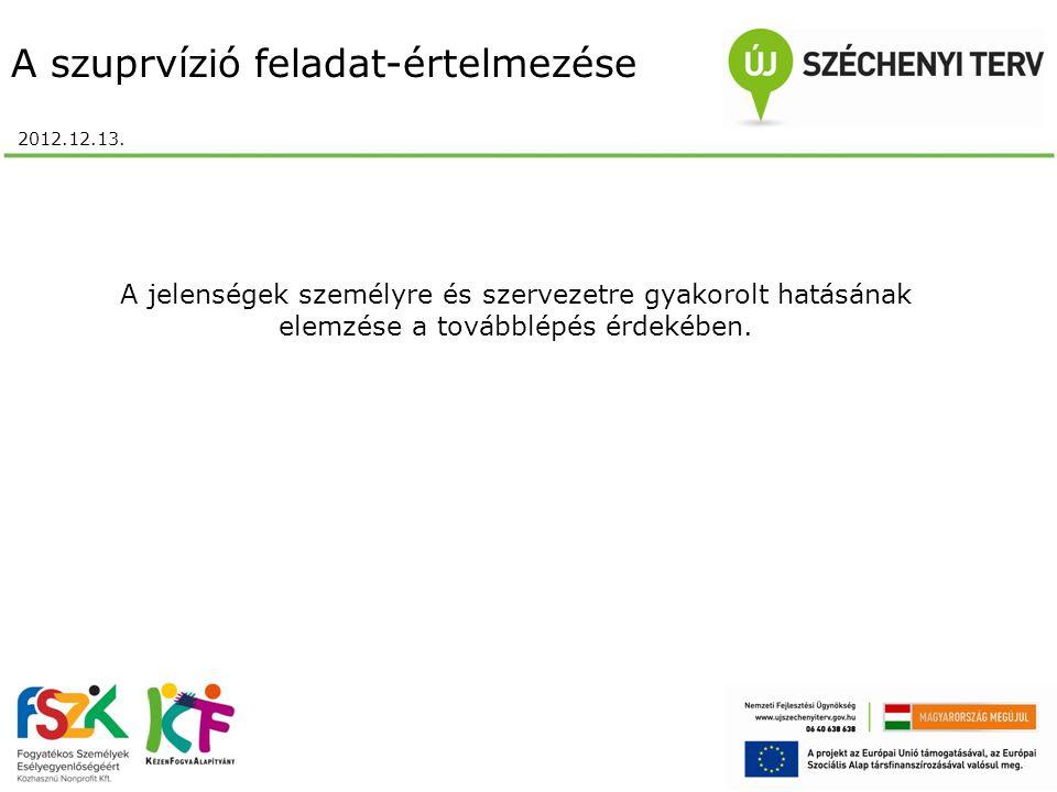 A szuprvízió feladat-értelmezése 2012.12.13. A jelenségek személyre és szervezetre gyakorolt hatásának elemzése a továbblépés érdekében.