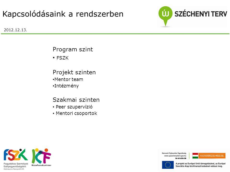 Kapcsolódásaink a rendszerben 2012.12.13. Program szint FSZK Projekt szinten Mentor team Intézmény Szakmai szinten Peer szupervízió Mentori csoportok