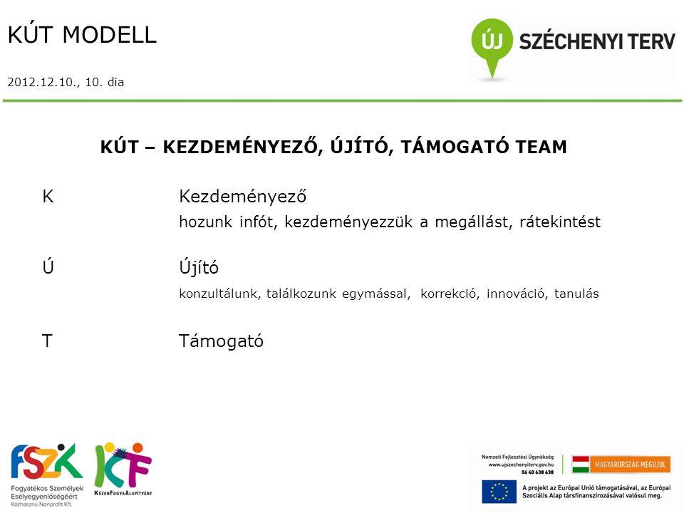 KÚT MODELL 2012.12.10., 10.