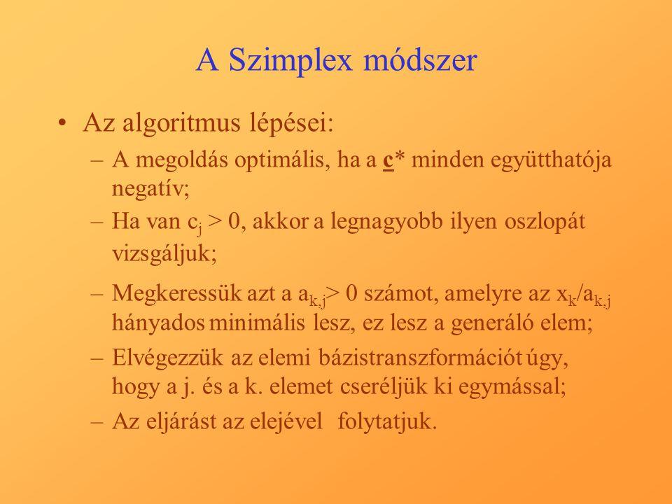 A Szimplex módszer Az algoritmus lépései: –A megoldás optimális, ha a c* minden együtthatója negatív; –Ha van c j > 0, akkor a legnagyobb ilyen oszlopát vizsgáljuk; –Megkeressük azt a a k,j > 0 számot, amelyre az x k /a k,j hányados minimális lesz, ez lesz a generáló elem; –Elvégezzük az elemi bázistranszformációt úgy, hogy a j.
