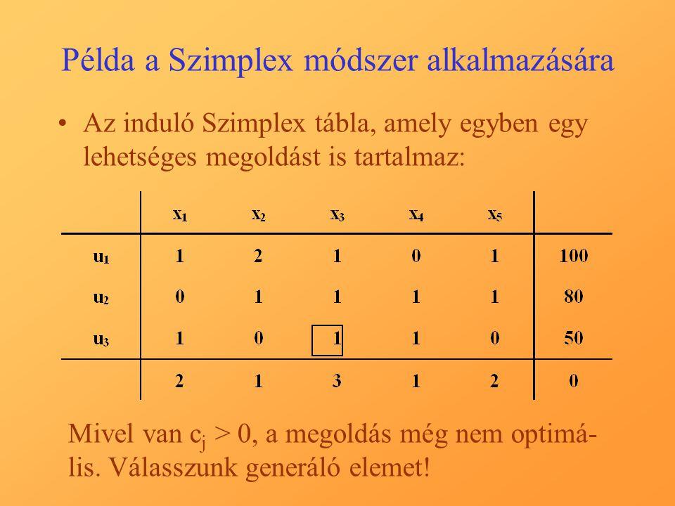 Példa a Szimplex módszer alkalmazására Az induló Szimplex tábla, amely egyben egy lehetséges megoldást is tartalmaz: Mivel van c j > 0, a megoldás még nem optimá- lis.
