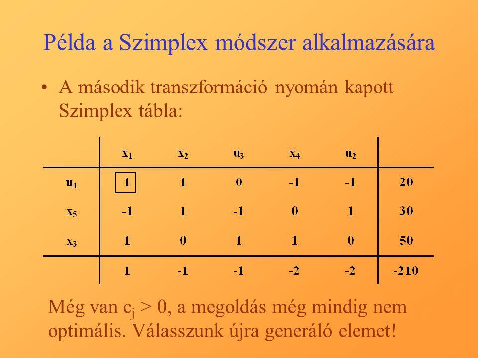 Példa a Szimplex módszer alkalmazására A második transzformáció nyomán kapott Szimplex tábla: Még van c j > 0, a megoldás még mindig nem optimális.