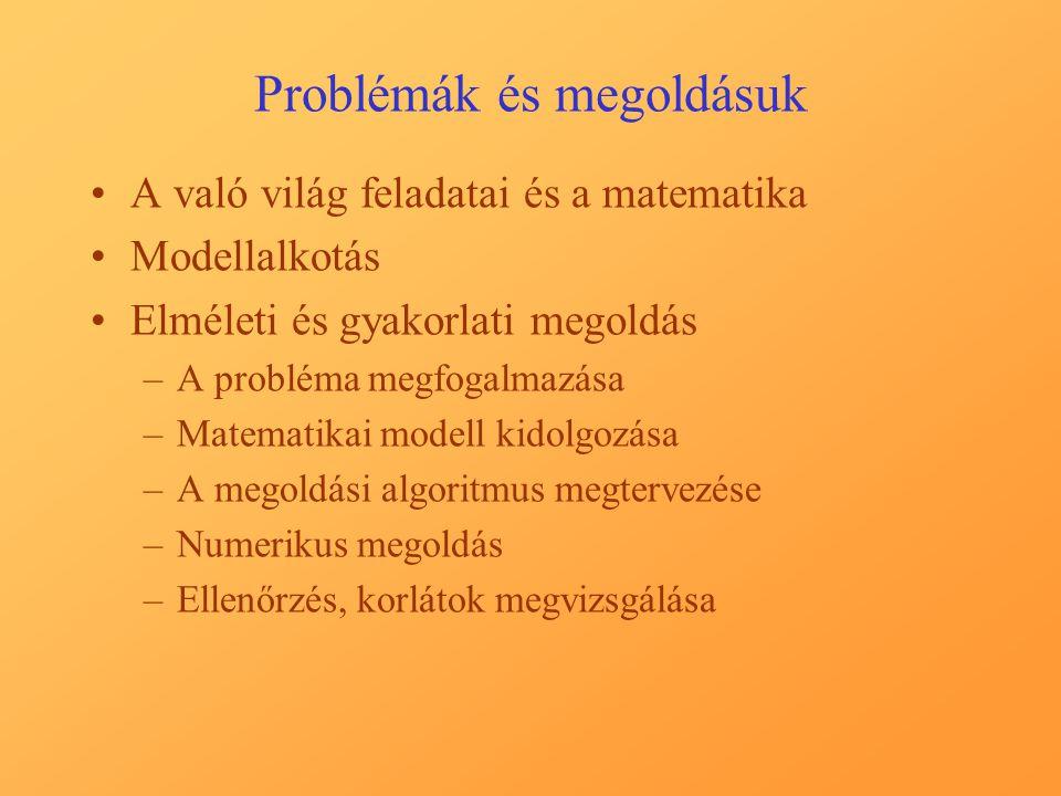 Problémák és megoldásuk A való világ feladatai és a matematika Modellalkotás Elméleti és gyakorlati megoldás –A probléma megfogalmazása –Matematikai modell kidolgozása –A megoldási algoritmus megtervezése –Numerikus megoldás –Ellenőrzés, korlátok megvizsgálása