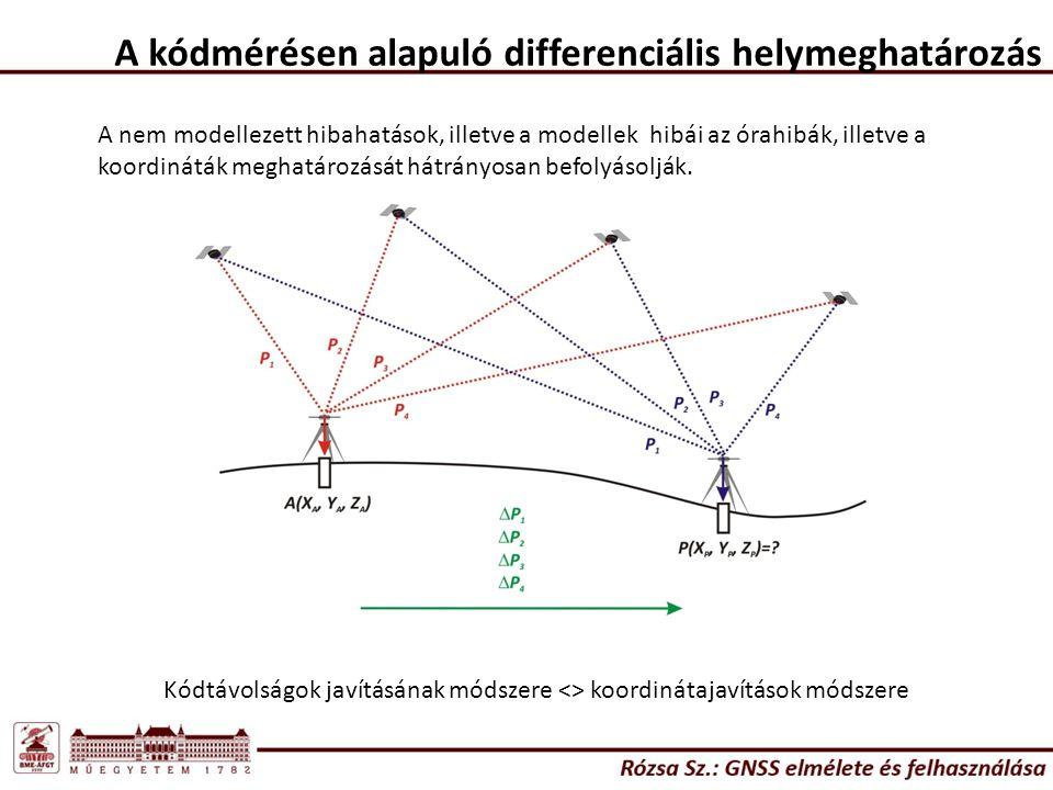 A kódmérésen alapuló differenciális helymeghatározás A nem modellezett hibahatások, illetve a modellek hibái az órahibák, illetve a koordináták meghatározását hátrányosan befolyásolják.