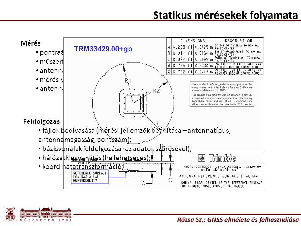 Statikus mérésekek folyamata Mérés pontraállás (alaphálózati méréseknél a felső kő eltávolításával); műszerfelszerelés összeállítása; antennamagasság mérése; mérés végrehajtása (műholdak, PDOP, akkumulátor); antennamagasság mérése ellenőrzésként, illetve a pontraállás ellenőrzése; Feldolgozás: fájlok beolvasása (mérési jellemzők beállítása – antennatípus, antennamagasság, pontszám); bázisvonalak feldolgozása (az adatok szűrésével); hálózatkiegyenlítés (ha lehetséges); koordinátatranszformáció;