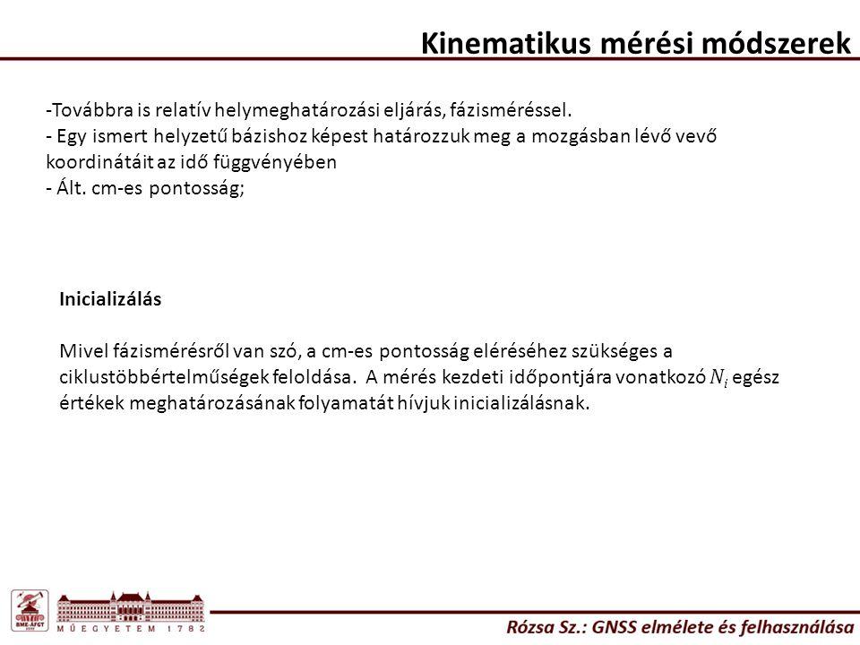 Kinematikus mérési módszerek -Továbbra is relatív helymeghatározási eljárás, fázisméréssel.