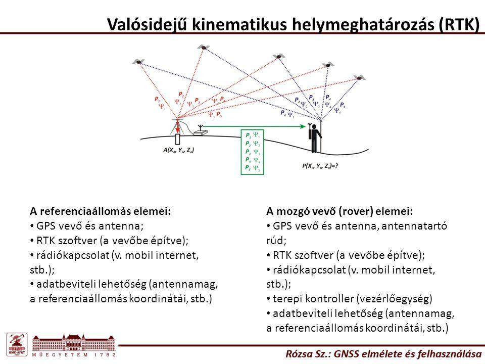 Valósidejű kinematikus helymeghatározás (RTK) A referenciaállomás elemei: GPS vevő és antenna; RTK szoftver (a vevőbe építve); rádiókapcsolat (v.