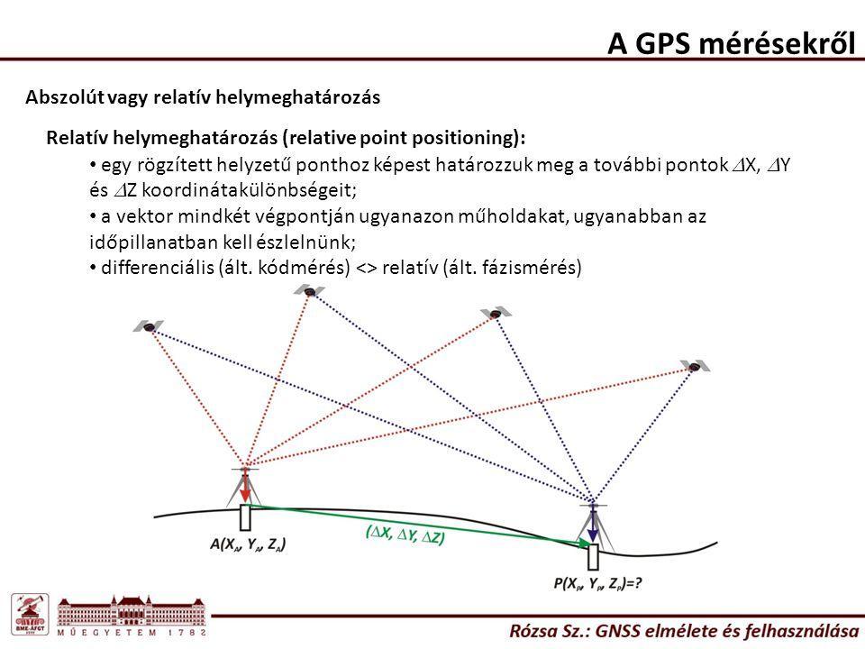 Abszolút vagy relatív helymeghatározás A GPS mérésekről Relatív helymeghatározás (relative point positioning): egy rögzített helyzetű ponthoz képest határozzuk meg a további pontok  X,  Y és  Z koordinátakülönbségeit; a vektor mindkét végpontján ugyanazon műholdakat, ugyanabban az időpillanatban kell észlelnünk; differenciális (ált.
