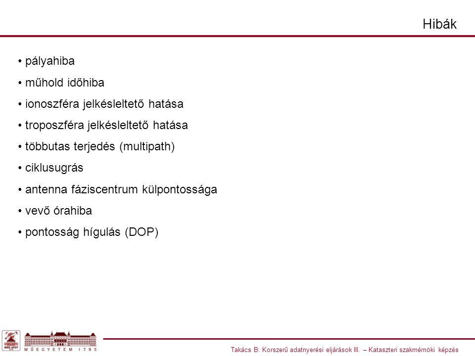 Takács B: Korszerű adatnyerési eljárások III.
