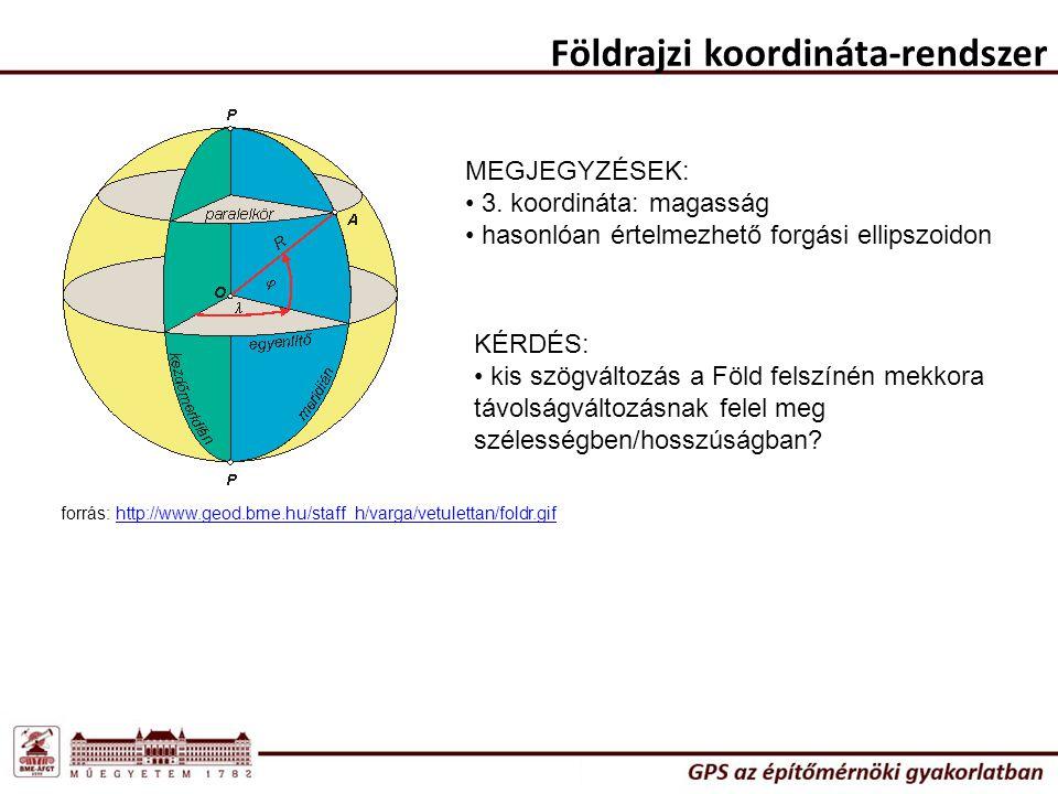 Földrajzi koordináta-rendszer forrás: http://www.geod.bme.hu/staff_h/varga/vetulettan/foldr.gifhttp://www.geod.bme.hu/staff_h/varga/vetulettan/foldr.gif MEGJEGYZÉSEK: 3.