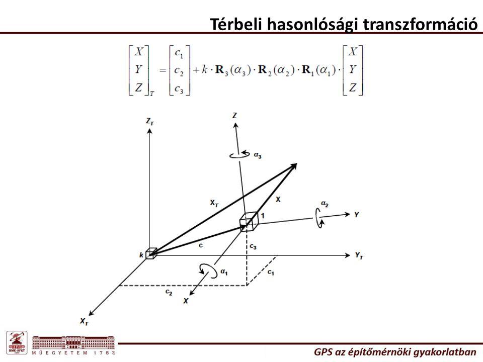 Térbeli hasonlósági transzformáció