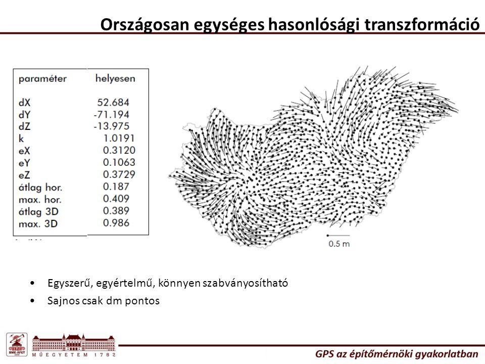 Országosan egységes hasonlósági transzformáció Egyszerű, egyértelmű, könnyen szabványosítható Sajnos csak dm pontos
