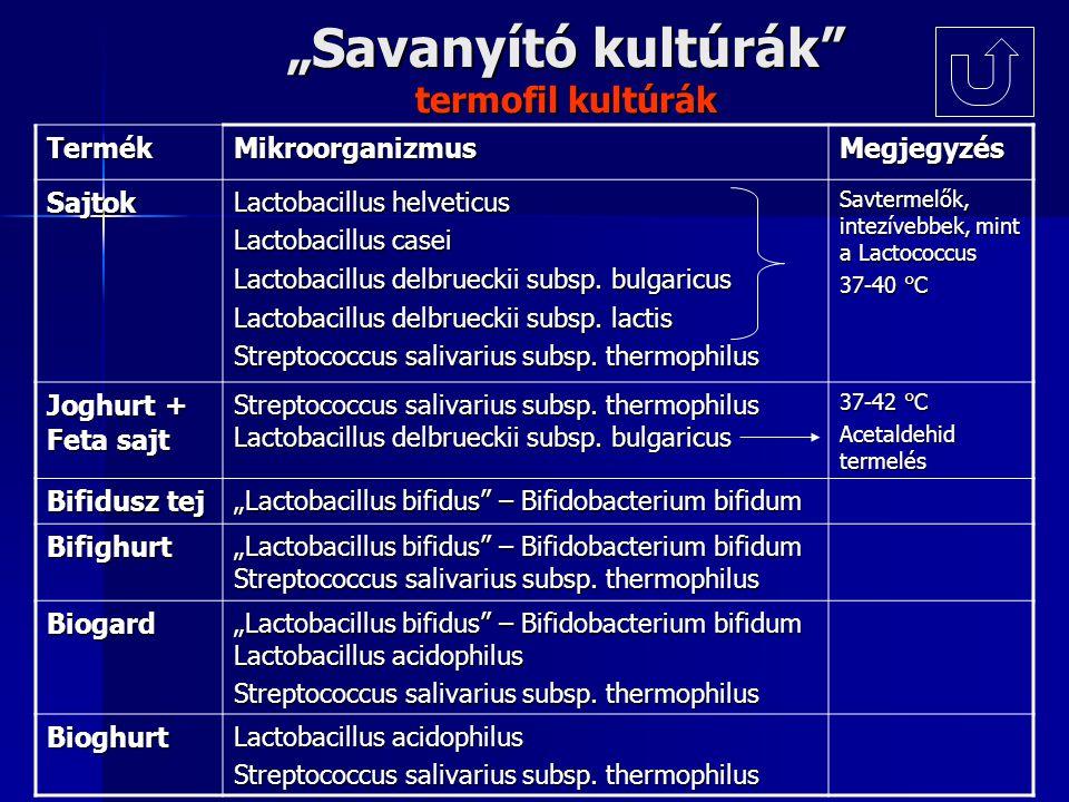 """""""Savanyító kultúrák"""" termofil kultúrák TermékMikroorganizmusMegjegyzés Sajtok Lactobacillus helveticus Lactobacillus casei Lactobacillus delbrueckii s"""
