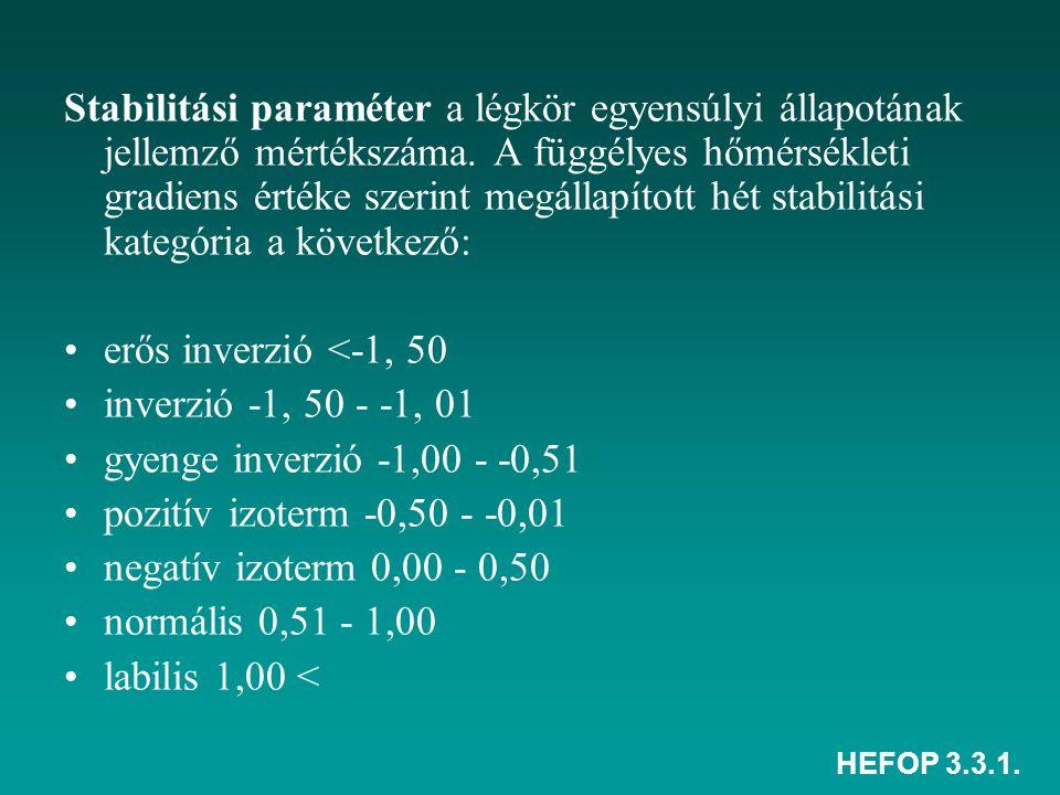 HEFOP 3.3.1. Stabilitási paraméter a légkör egyensúlyi állapotának jellemző mértékszáma. A függélyes hőmérsékleti gradiens értéke szerint megállapítot