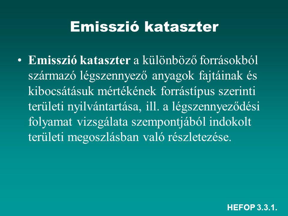 HEFOP 3.3.1. Emisszió kataszter Emisszió kataszter a különböző forrásokból származó légszennyező anyagok fajtáinak és kibocsátásuk mértékének forrástí