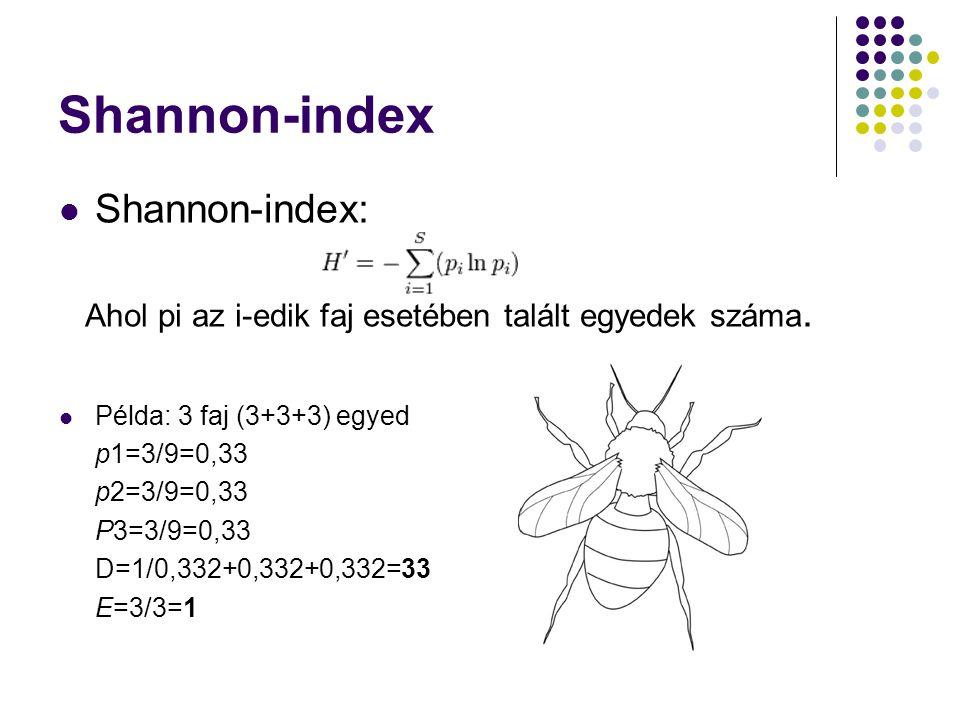 Shannon-index Shannon-index: Ahol pi az i-edik faj esetében talált egyedek száma. Példa: 3 faj (3+3+3) egyed p1=3/9=0,33 p2=3/9=0,33 P3=3/9=0,33 D=1/0