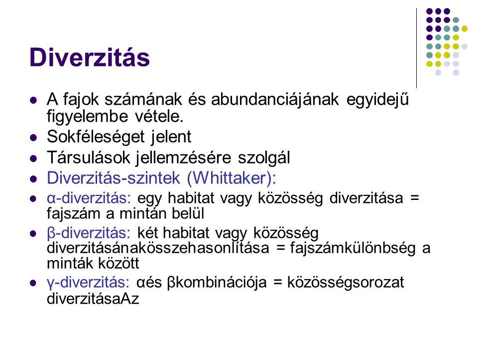 Diverzitás fajtái Biológiai diverzitás Kompozícionális diverzitás Térbeli diverzitás Funkcionális diverzitás Fajdiverzitás