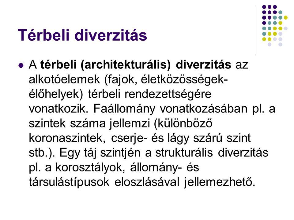 Térbeli diverzitás A térbeli (architekturális) diverzitás az alkotóelemek (fajok, életközösségek- élőhelyek) térbeli rendezettségére vonatkozik. Faáll