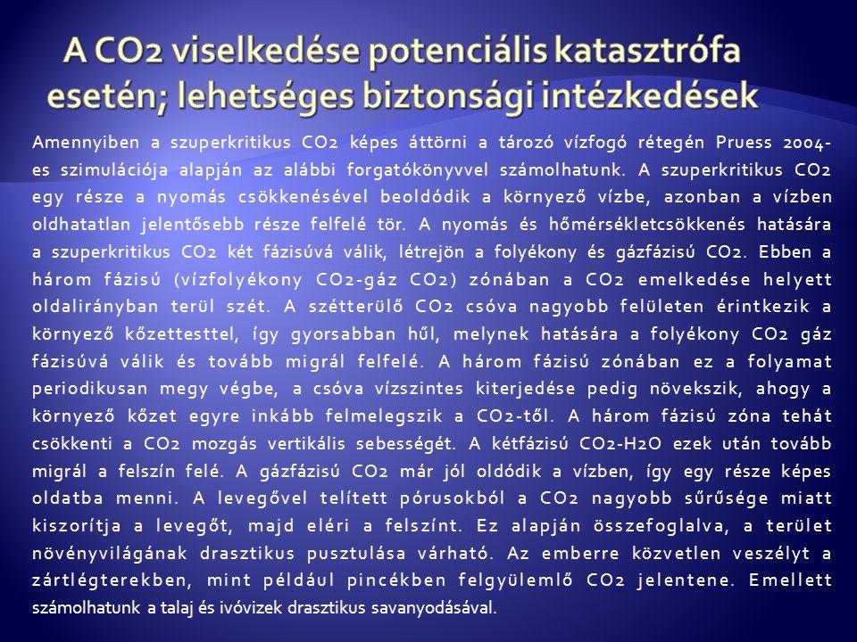 Amennyiben a szuperkritikus CO2 képes áttörni a tározó vízfogó rétegén Pruess 2004- es szimulációja alapján az alábbi forgatókönyvvel számolhatunk.