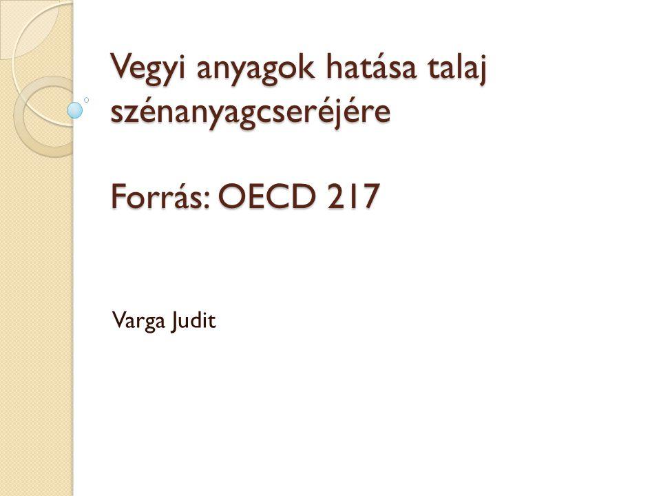 Vegyi anyagok hatása talaj szénanyagcseréjére Forrás: OECD 217 Varga Judit