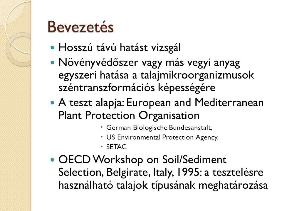Bevezetés Hosszú távú hatást vizsgál Növényvédőszer vagy más vegyi anyag egyszeri hatása a talajmikroorganizmusok széntranszformációs képességére A teszt alapja: European and Mediterranean Plant Protection Organisation  German Biologische Bundesanstalt,  US Environmental Protection Agency,  SETAC OECD Workshop on Soil/Sediment Selection, Belgirate, Italy, 1995: a tesztelésre használható talajok típusának meghatározása