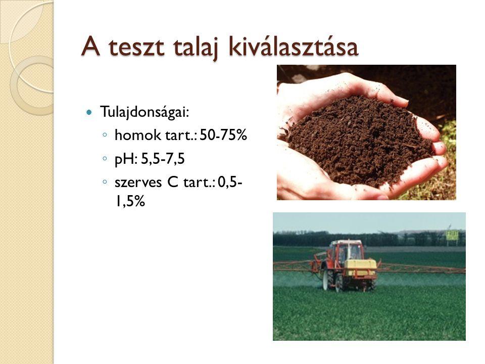 A teszt talaj kiválasztása Tulajdonságai: ◦ homok tart.: 50 - 75% ◦ pH: 5,5-7,5 ◦ szerves C tart.: 0,5- 1,5%