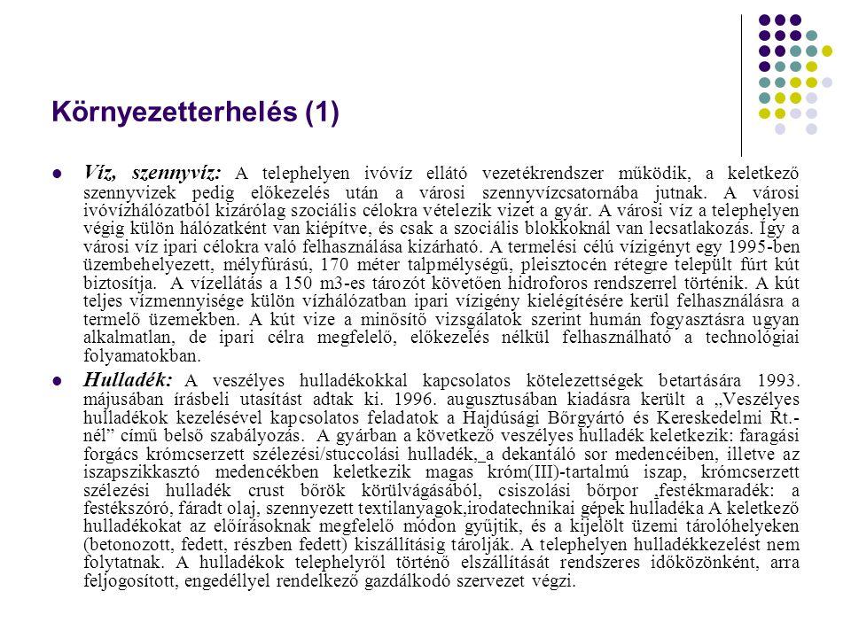 Környezetterhelés (2) Élővilág: A Hajdúsági Bőrgyártó és Kereskedelmi Rt.
