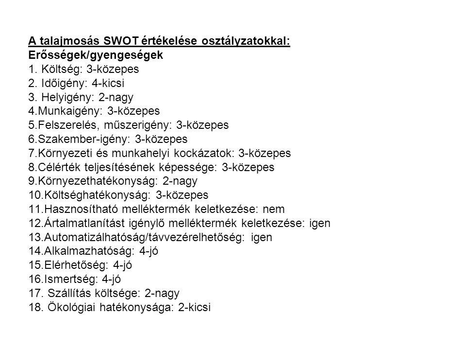 A talajmosás SWOT értékelése osztályzatokkal: Erősségek/gyengeségek 1. Költség: 3-közepes 2. Időigény: 4-kicsi 3. Helyigény: 2-nagy 4.Munkaigény: 3-kö