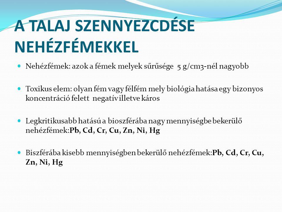 Az úgynevezett indukált fitoextrakció során a nagy biomasszát képező növények (pl.