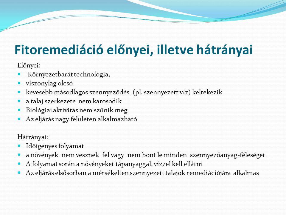 Felhasznált segédanyagok Molnár Lajos: Környezet állapot és Környezetvédelem Dr.