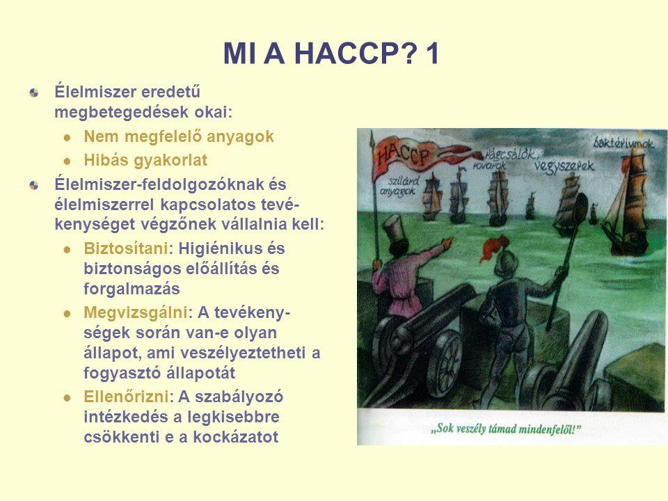 MI A HACCP? 1 Élelmiszer eredetű megbetegedések okai: Nem megfelelő anyagok Hibás gyakorlat Élelmiszer-feldolgozóknak és élelmiszerrel kapcsolatos tev