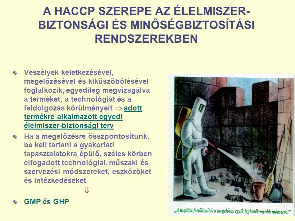 A HACCP SZEREPE AZ ÉLELMISZER- BIZTONSÁGI ÉS MINŐSÉGBIZTOSÍTÁSI RENDSZEREKBEN Veszélyek keletkezésével, megelőzésével és kiküszöbölésével foglalkozik,