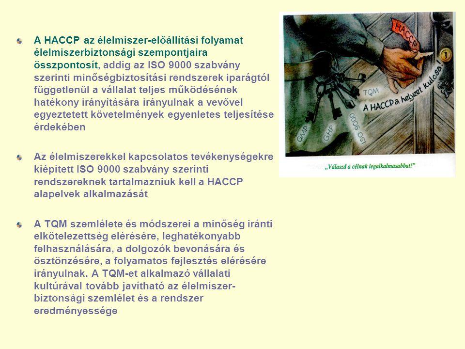 A HACCP az élelmiszer-előállítási folyamat élelmiszerbiztonsági szempontjaira összpontosít, addig az ISO 9000 szabvány szerinti minőségbiztosítási ren