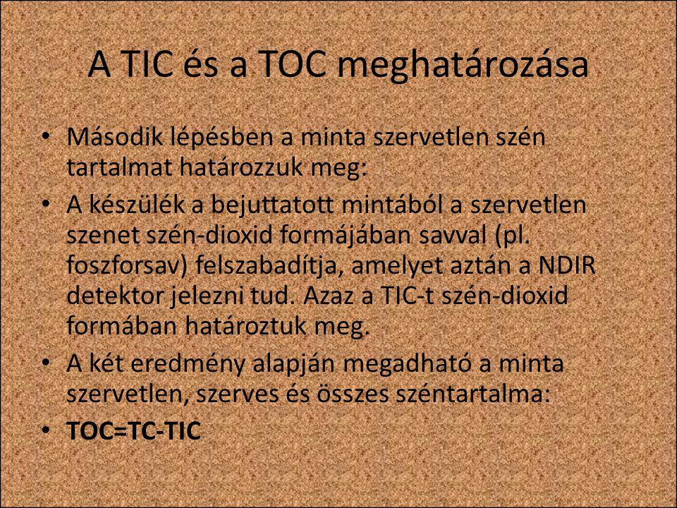 A TIC és a TOC meghatározása Második lépésben a minta szervetlen szén tartalmat határozzuk meg: A készülék a bejuttatott mintából a szervetlen szenet