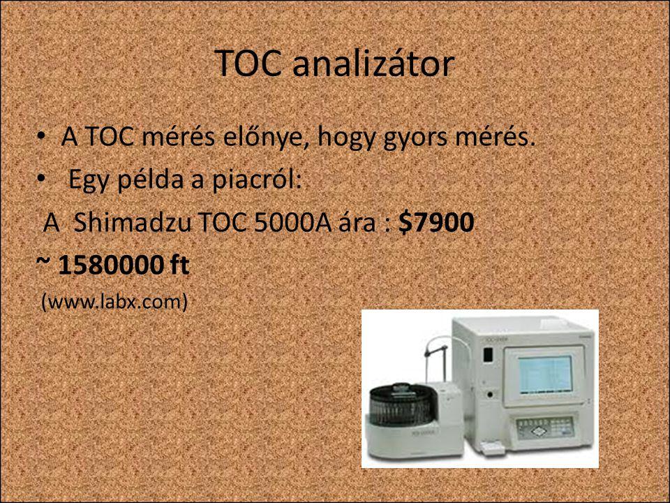 TOC analizátor A TOC mérés előnye, hogy gyors mérés. Egy példa a piacról: A Shimadzu TOC 5000A ára : $7900 ~ 1580000 ft (www.labx.com)