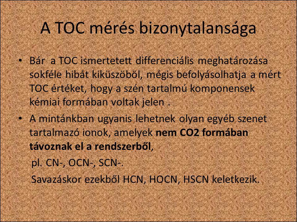 A TOC mérés bizonytalansága Bár a TOC ismertetett differenciális meghatározása sokféle hibát kiküszöböl, mégis befolyásolhatja a mért TOC értéket, hog