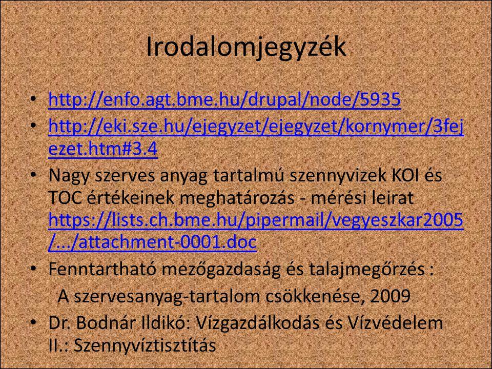 Irodalomjegyzék http://enfo.agt.bme.hu/drupal/node/5935 http://eki.sze.hu/ejegyzet/ejegyzet/kornymer/3fej ezet.htm#3.4 http://eki.sze.hu/ejegyzet/ejeg