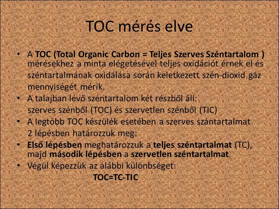 TOC mérés elve A TOC (Total Organic Carbon = Teljes Szerves Széntartalom ) mérésekhez a minta elégetésével teljes oxidációt érnek el és széntartalmána