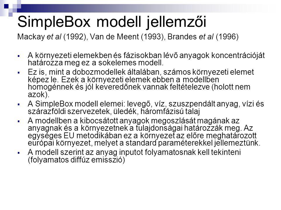 SimpleBox modell jellemzői Mackay et al (1992), Van de Meent (1993), Brandes et al (1996)  A környezeti elemekben és fázisokban lévő anyagok koncentrációját határozza meg ez a sokelemes modell.