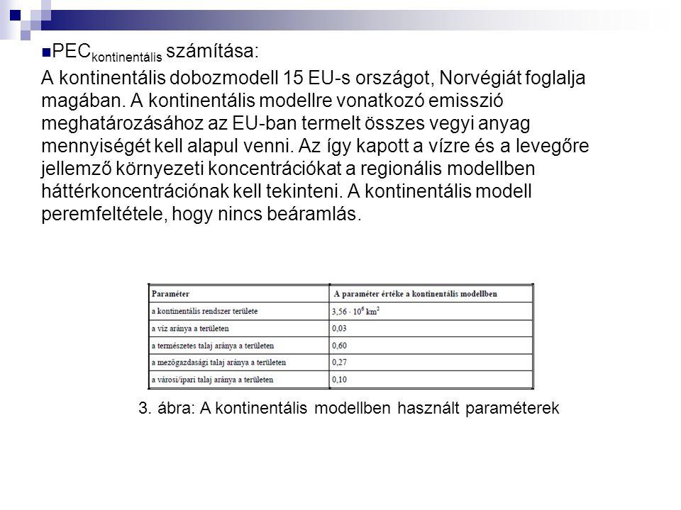 PEC kontinentális számítása: A kontinentális dobozmodell 15 EU-s országot, Norvégiát foglalja magában. A kontinentális modellre vonatkozó emisszió meg