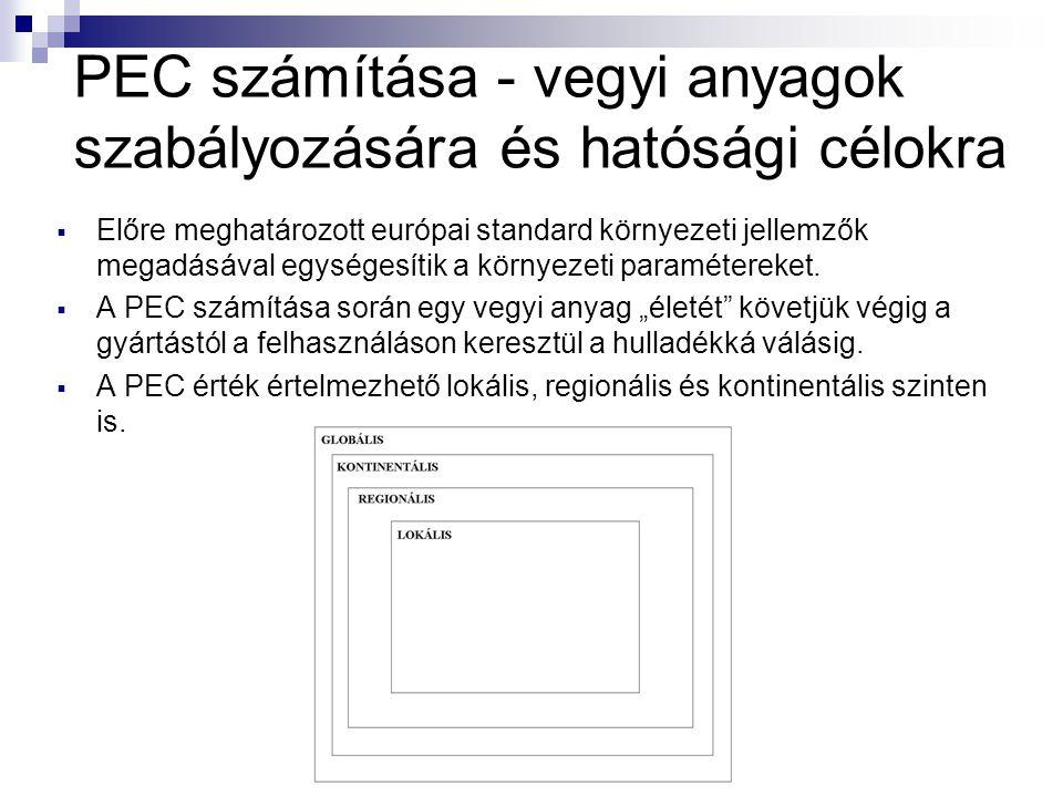 PEC számítása - vegyi anyagok szabályozására és hatósági célokra  Előre meghatározott európai standard környezeti jellemzők megadásával egységesítik a környezeti paramétereket.