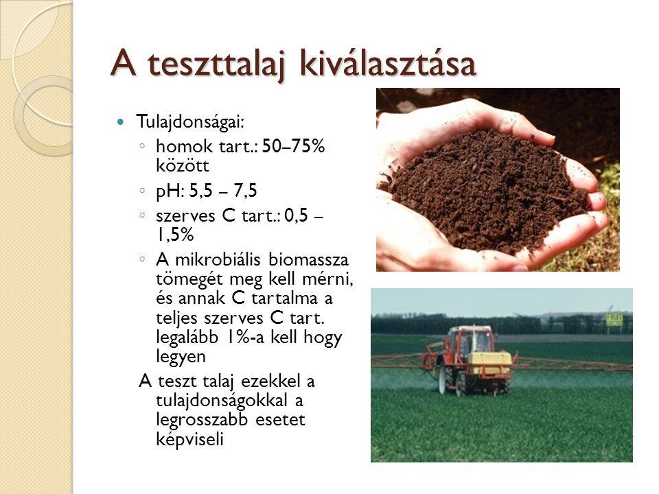 A teszttalaj kiválasztása Tulajdonságai: ◦ homok tart.: 50 – 75% között ◦ pH: 5,5 – 7,5 ◦ szerves C tart.: 0,5 – 1,5% ◦ A mikrobiális biomassza tömegé