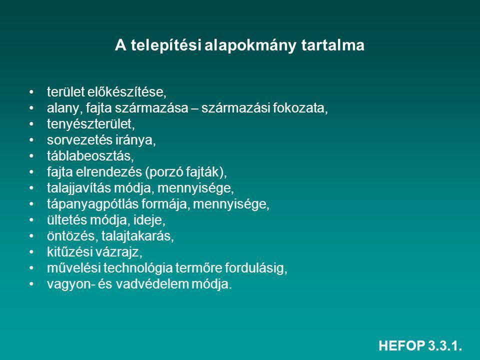 HEFOP 3.3.1. A telepítési alapokmány tartalma terület előkészítése, alany, fajta származása – származási fokozata, tenyészterület, sorvezetés iránya,