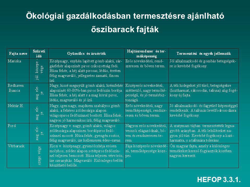 HEFOP 3.3.1. Ökológiai gazdálkodásban termesztésre ajánlható őszibarack fajták