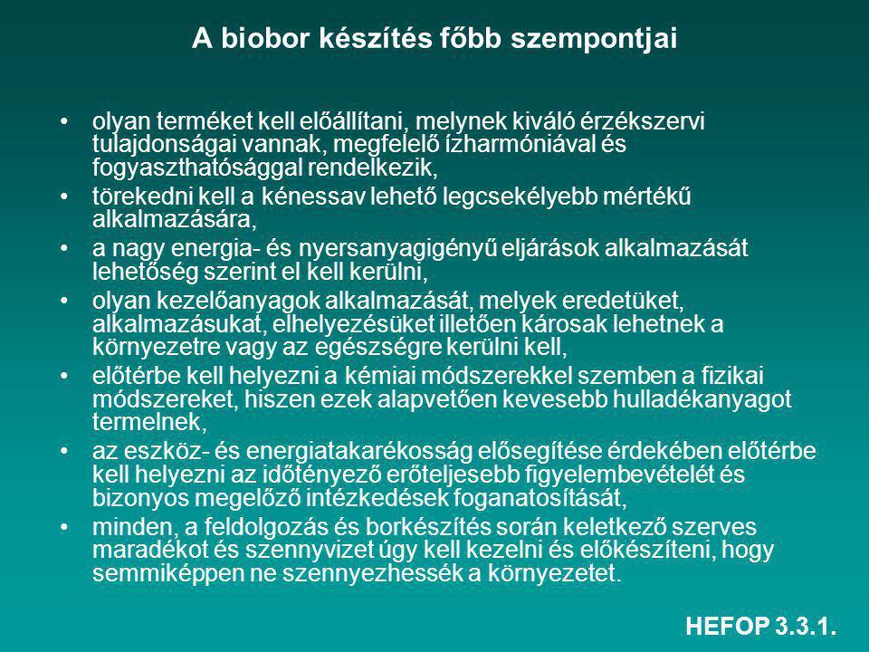 HEFOP 3.3.1. A biobor készítés főbb szempontjai olyan terméket kell előállítani, melynek kiváló érzékszervi tulajdonságai vannak, megfelelő ízharmóniá