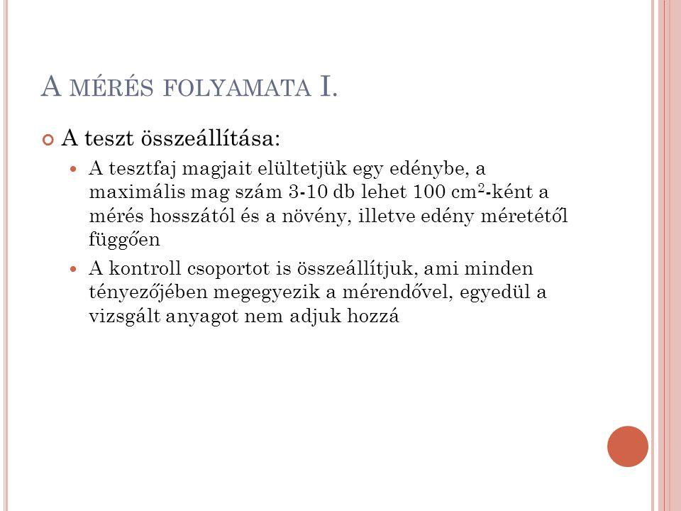 A MÉRÉS FOLYAMATA I.