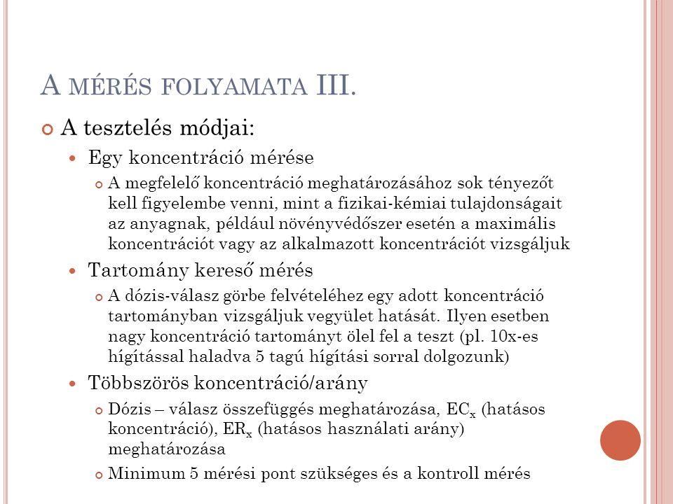 A MÉRÉS FOLYAMATA III. A tesztelés módjai: Egy koncentráció mérése A megfelelő koncentráció meghatározásához sok tényezőt kell figyelembe venni, mint