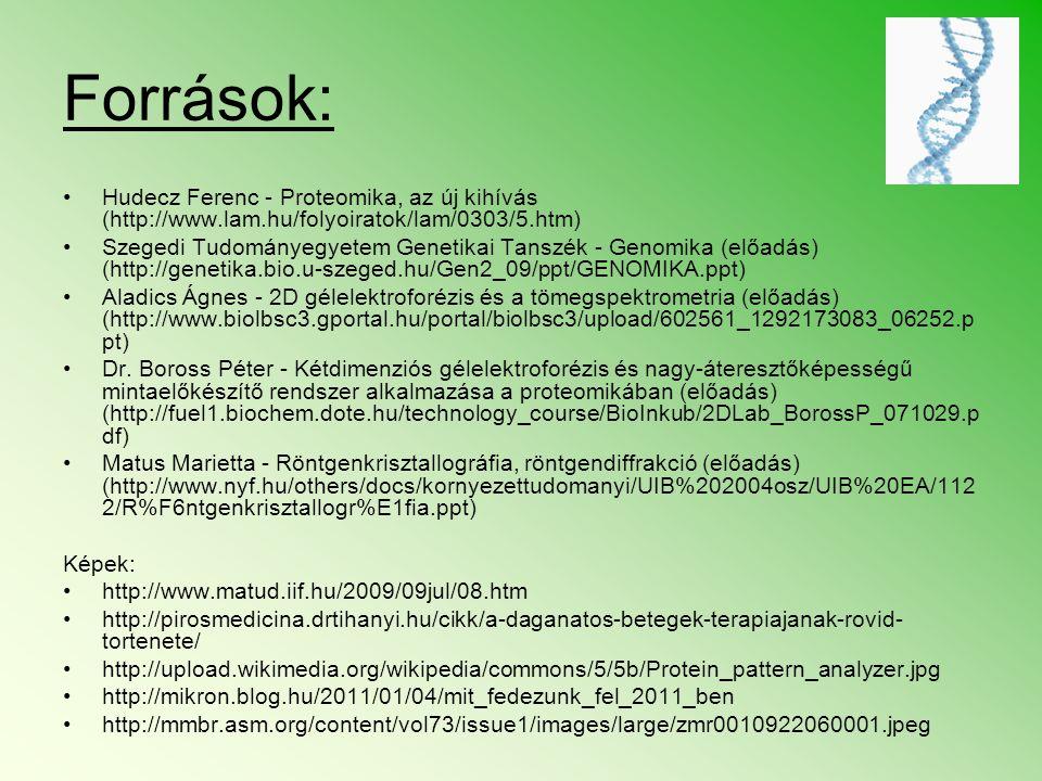 Források: Hudecz Ferenc - Proteomika, az új kihívás (http://www.lam.hu/folyoiratok/lam/0303/5.htm) Szegedi Tudományegyetem Genetikai Tanszék - Genomika (előadás) (http://genetika.bio.u-szeged.hu/Gen2_09/ppt/GENOMIKA.ppt) Aladics Ágnes - 2D gélelektroforézis és a tömegspektrometria (előadás) (http://www.biolbsc3.gportal.hu/portal/biolbsc3/upload/602561_1292173083_06252.p pt) Dr.