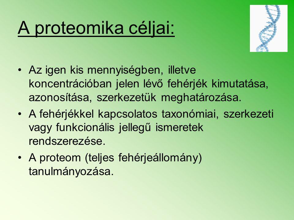 A proteomika céljai: Az igen kis mennyiségben, illetve koncentrációban jelen lévő fehérjék kimutatása, azonosítása, szerkezetük meghatározása. A fehér