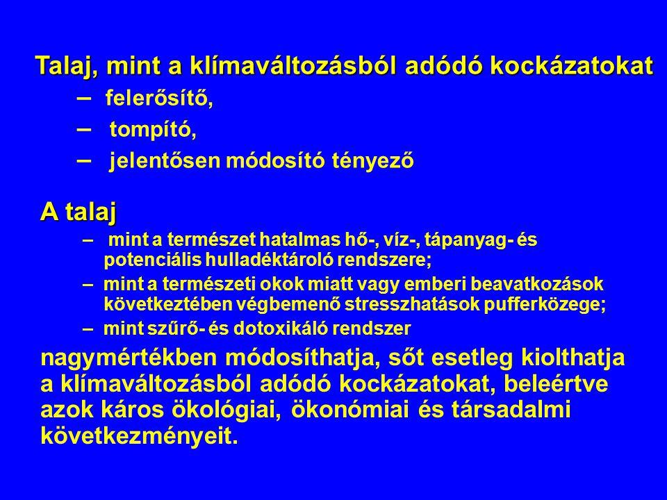 A talaj Magyarország legnagyobb (potenciális) természetes víztározója Légköri csapadék (500–600 mm) 50–55 km³/év A talaj felső 0–100 cm-es rétegének potenciális vízbefogadó/víztároló képessége (VK t ) 30–35 km³/év Folyók évi hozama Balaton tó 110–120 km³/év ~ 2–2.5 km³